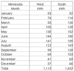 solar-power-monthly-chart.jpg
