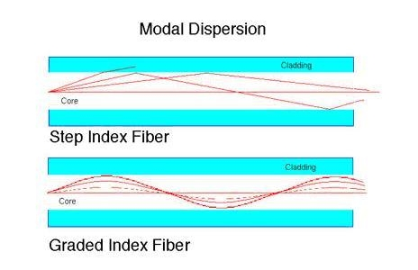fiber-optics-4.jpg