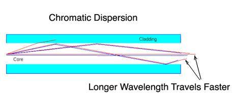 fiber-optics-5.jpg