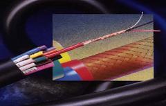 belden cable screening