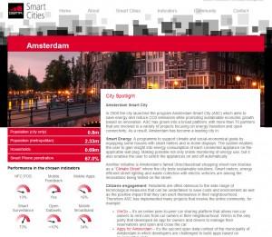 Amsterdam-Smart-City