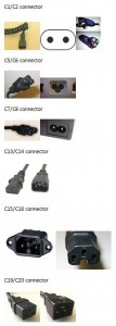 IEC 60320 connector series
