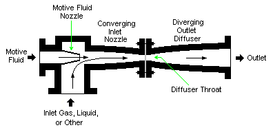 ejector-or-injector.png