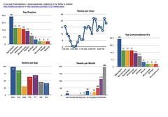 cc-stats-generic-twitter-stats.jpg