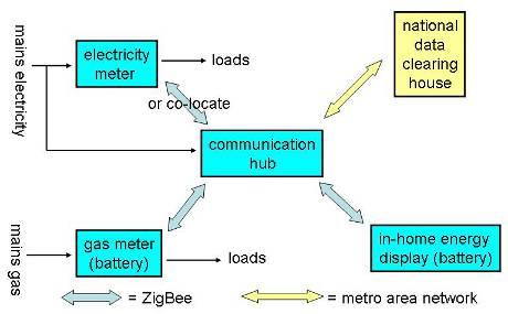 smart-meter-web.jpg