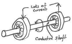 bearingmotor-250.jpg