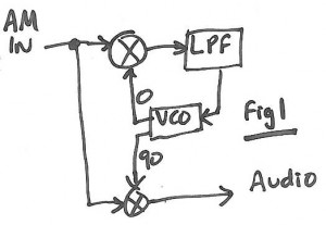 PLL AM receiver