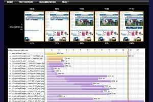 Appurify WebPageTest