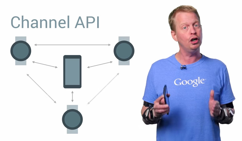 Google Api Channel
