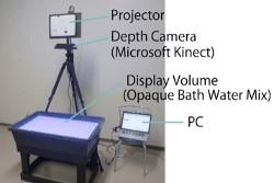 Aquatop setup