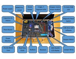 DuinoKit Essential Project diagram