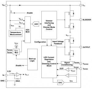 iW3600 block diagram