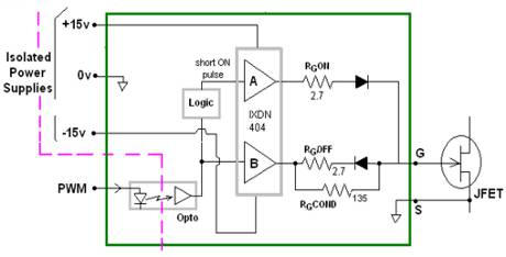 OPTICALLY ISOLATED MOSFET DRIVERS DOWNLOAD