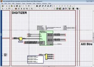 Agilent FPGA kit