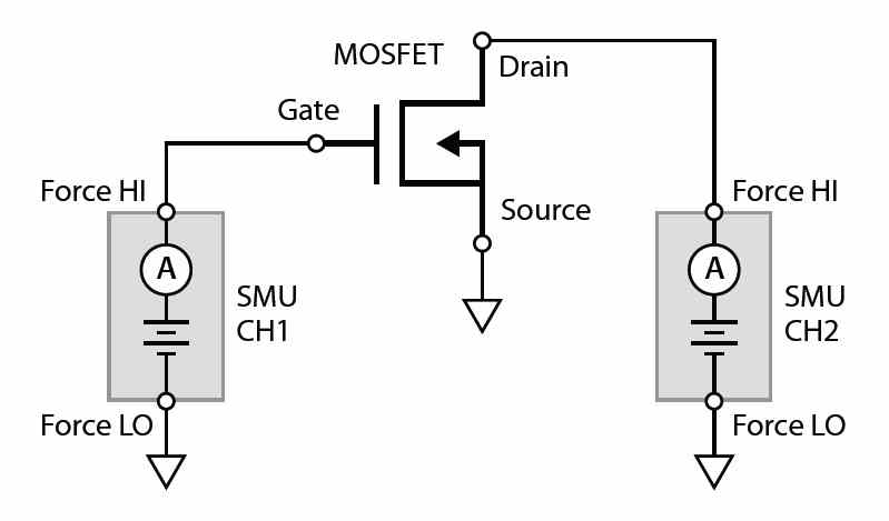 how to characterise fets quickly