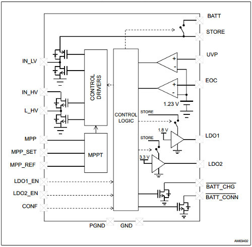 st samples energy harvesting ic