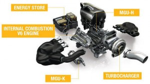 2014 Renault Formula1 energy recovery 425