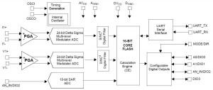 Microchip MCP39F501 block diag