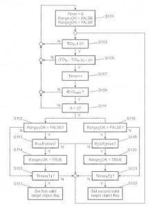 Jaguar patent - crash detection system