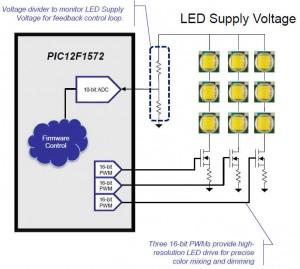 PIC12(L)F157x closed loop LED application