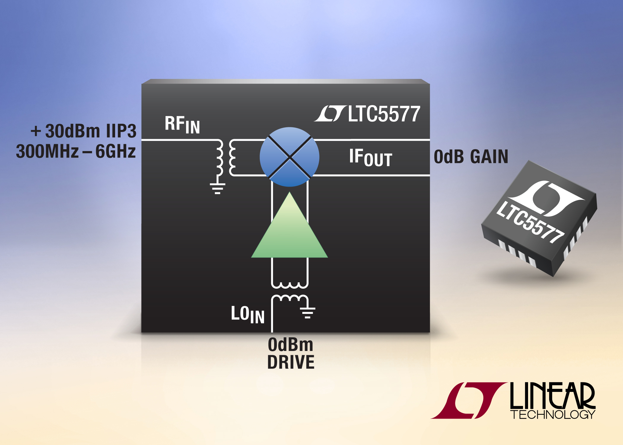 Rf Mixer Takes High Input Signals In Its Stride Low Distortion To If Mixers Linear Technology