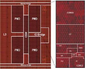 64bit ARM v8 cores