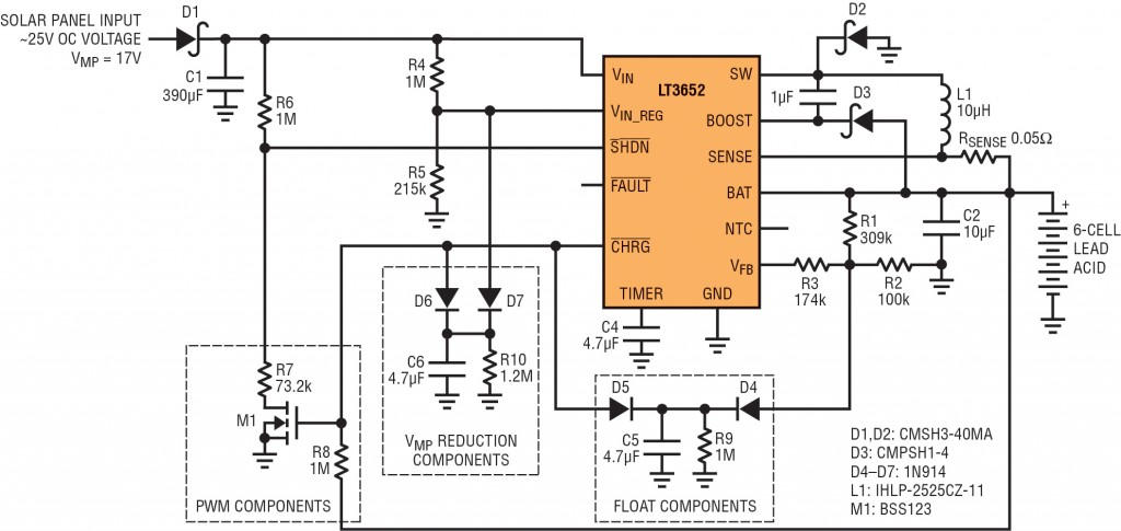 17V VMP panel to 6-cell 2A lead-acid charger with low current VMP tracking