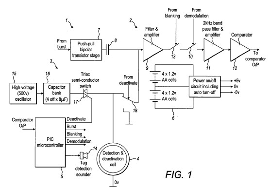 Electronics patent of the month: Improving Electronic Article