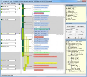 Figure 2 Tracealyzer main view - scheduling and various events.