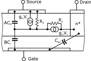 SGT and equivalent circuit