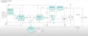 Maxim Novato 4-20mA sensor reference design