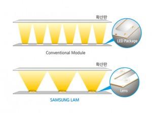Samsung LAM