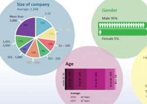 Salary Survey Promo wk1 b