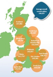 Salary Survey 2014 - location location