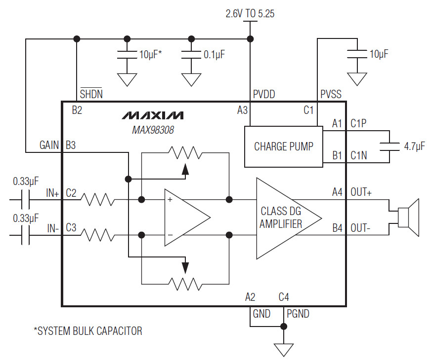 Maxim-Circuit