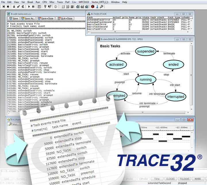 trace-32