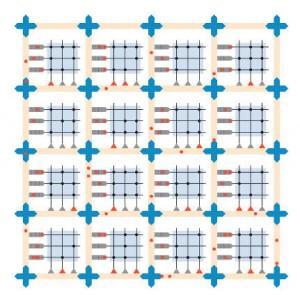 IBM neuron chip