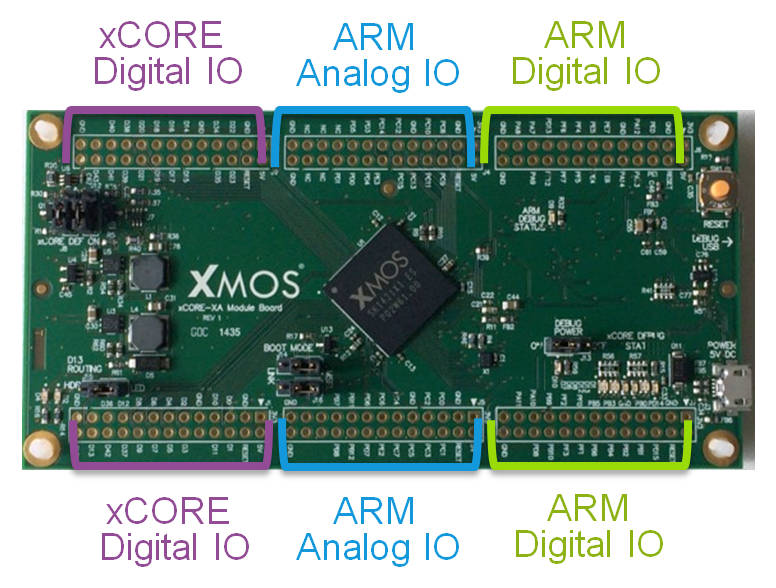 xMOS development board