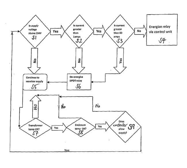 Voltage control apparatus