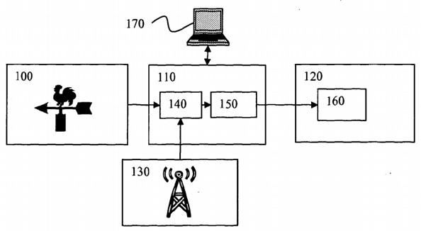 Patent GB2489145 - Managing projected power outage at mobile radio base sites