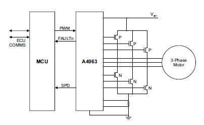 Sensor-less brushless DC motor controller
