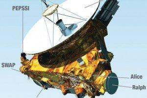 New Horizons Pluto top