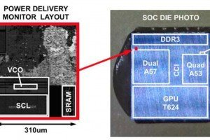 ISSCC 2015 ARM DSO die shot
