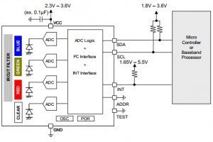 Rohm BH1745NUC - Typical Application Circuits