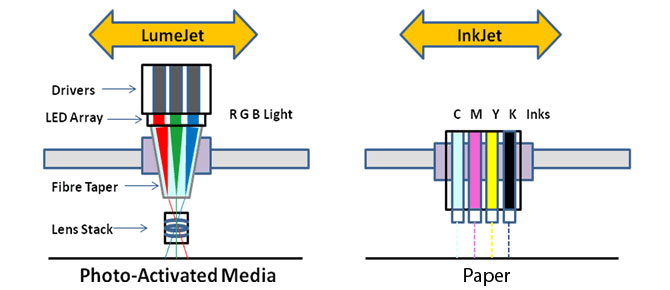 inkjet paper types