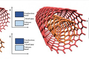 Rice University nanotube