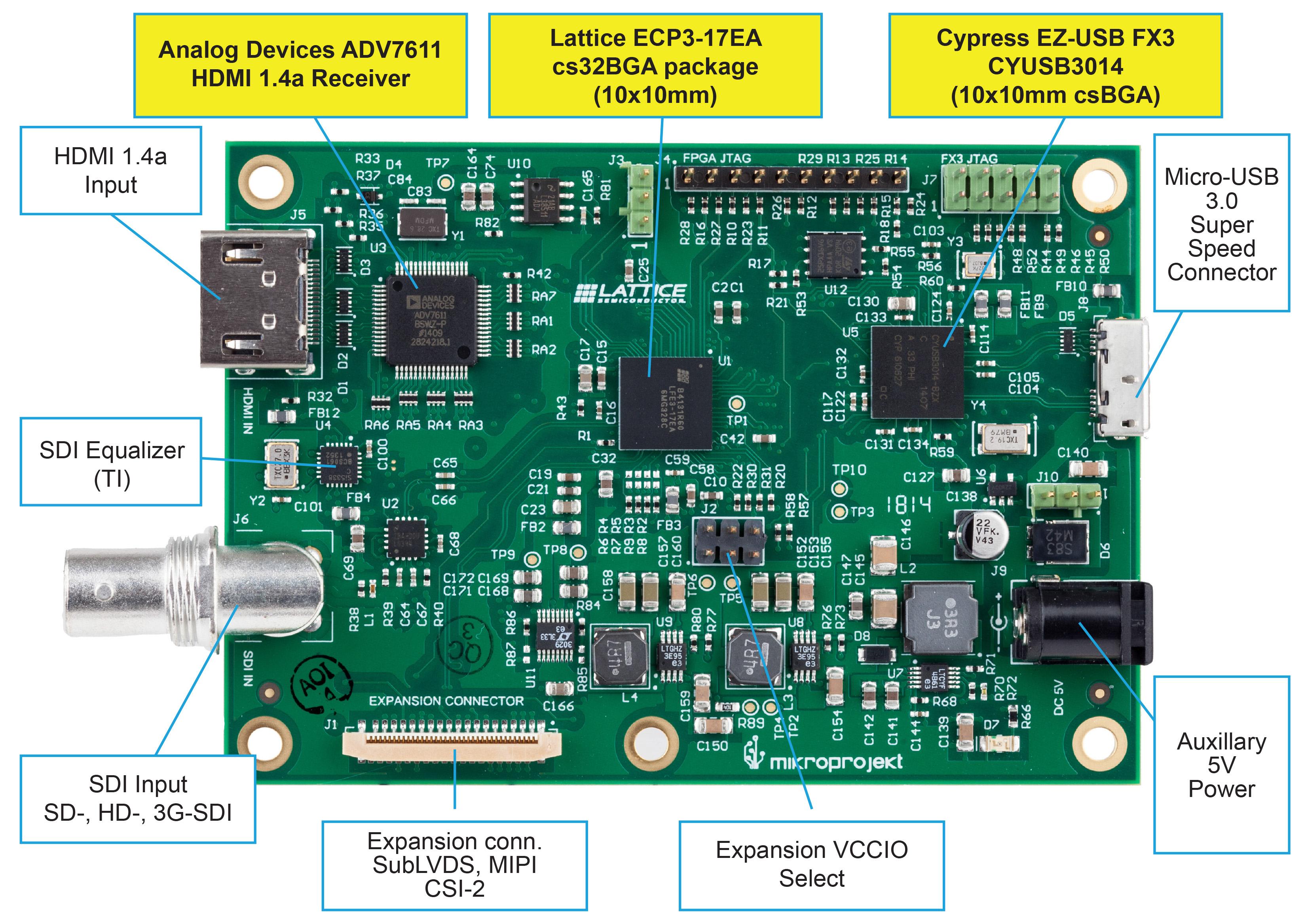 FPGA-based USB3 video bridge can repair the PC-HDMI disconnect