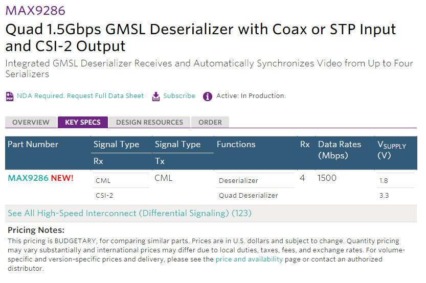 Maxim quad deserializer for ADAS