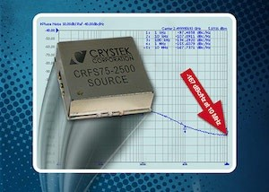 Crystek Microwave has launched a 2.5 GHZ phase locked clock source with internal reference, the CRFS75-2500
