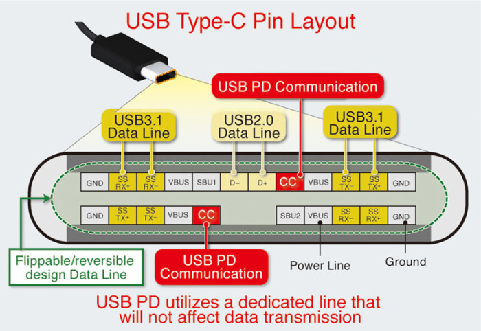 usb type a wiring diagram carrier window type aircon wiring diagram rohm tackles usb type-c power